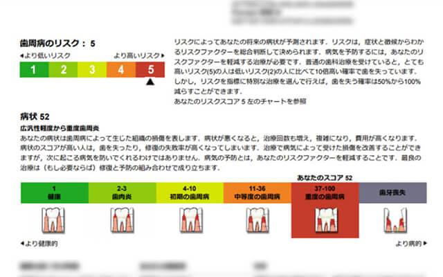 歯周病リスク検査説明