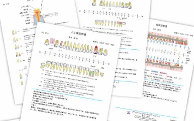 全顎的なう蝕の罹患状況の説明